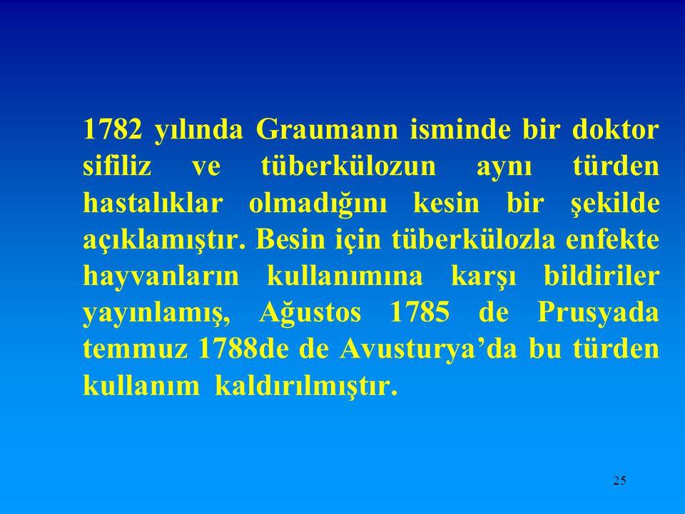 1782 yılında Graumann isminde bir doktor sifiliz ve tüberkülozun aynı türden hastalıklar olmadığını kesin bir şekilde açıklamıştır.