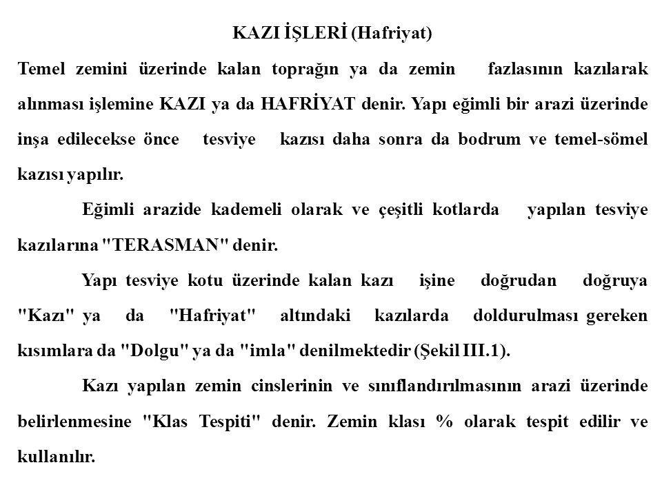 KAZI İŞLERİ (Hafriyat)