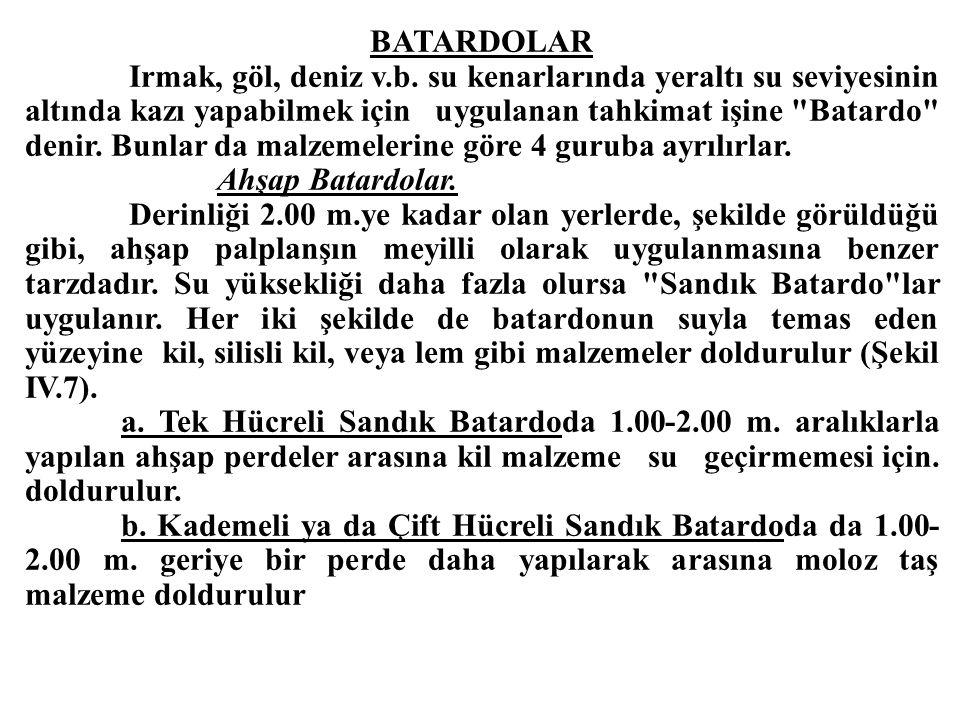 BATARDOLAR