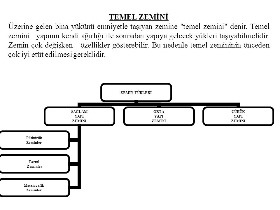 TEMEL ZEMİNİ