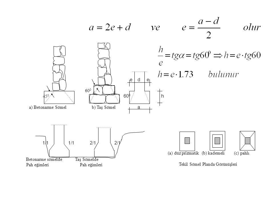 600 450. a) Betonarme Sömel b) Taş Sömel. e d e. 600 h. a. 1/1 1/1 2/1 2/1.