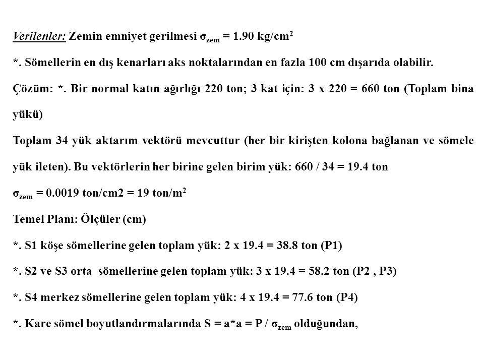 Verilenler: Zemin emniyet gerilmesi σzem = 1.90 kg/cm2