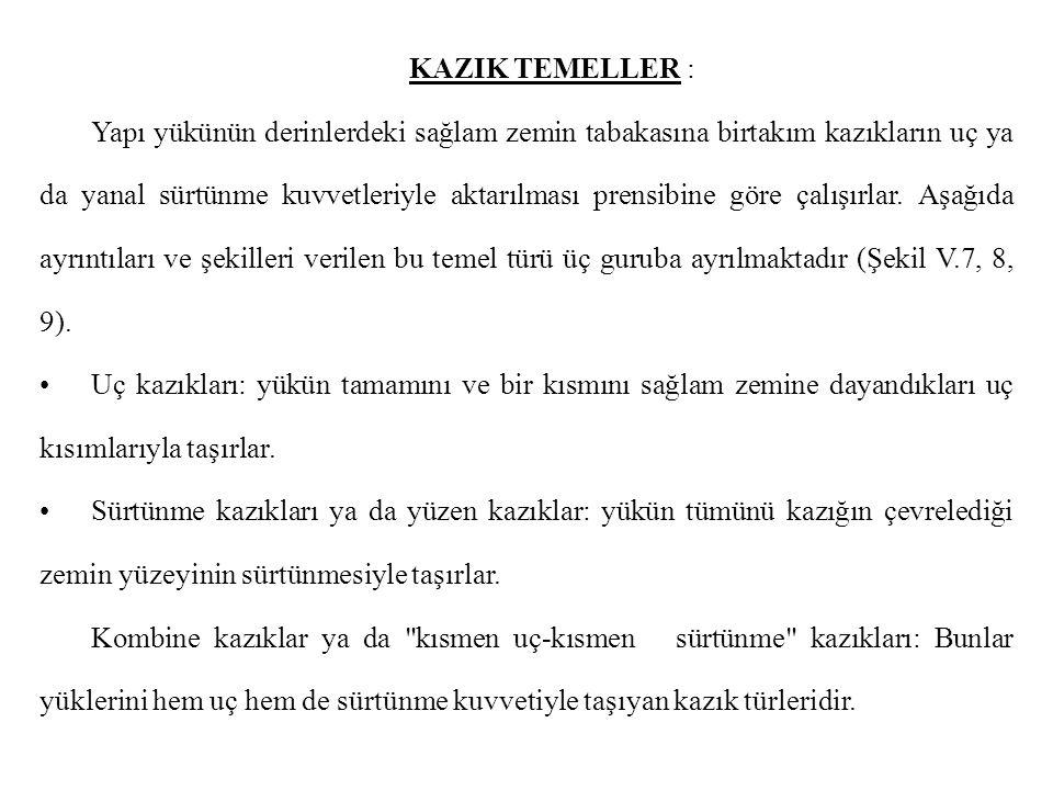 KAZIK TEMELLER :