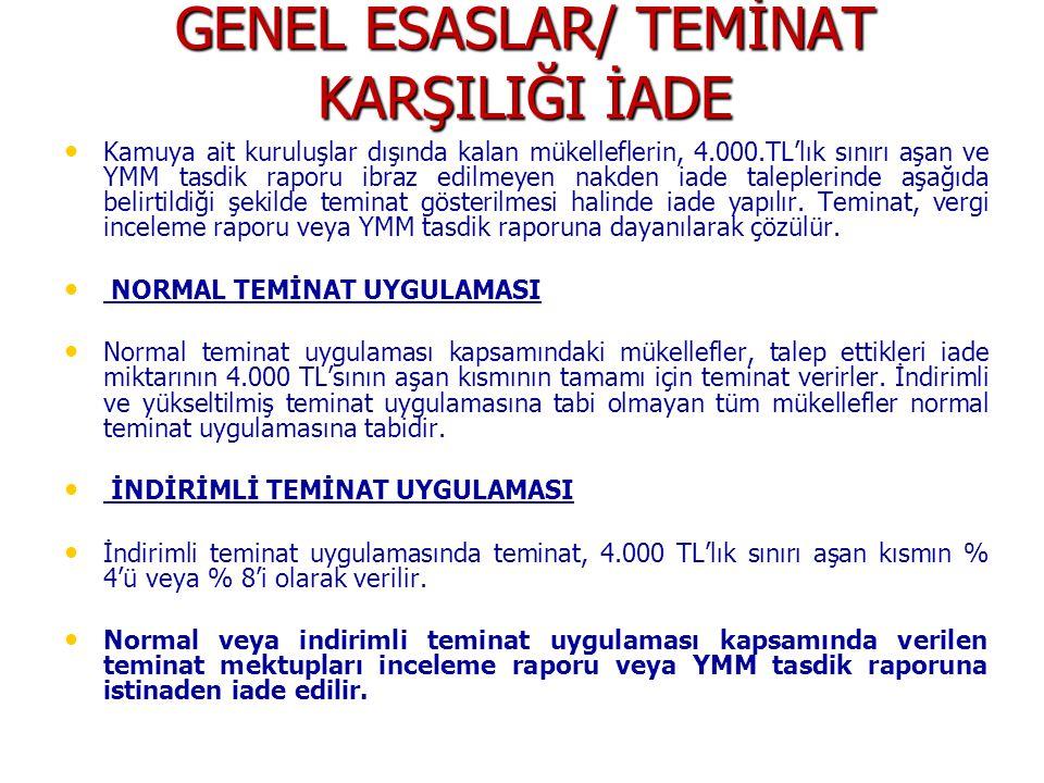 GENEL ESASLAR/ TEMİNAT KARŞILIĞI İADE