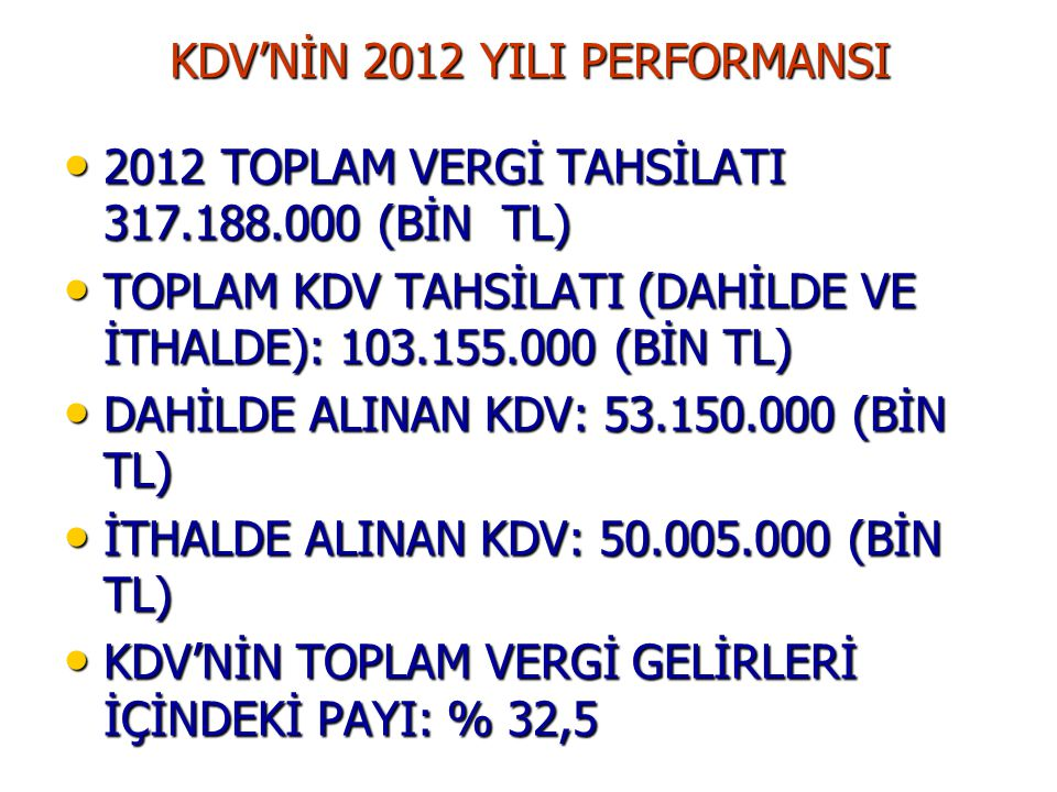 KDV'NİN 2012 YILI PERFORMANSI