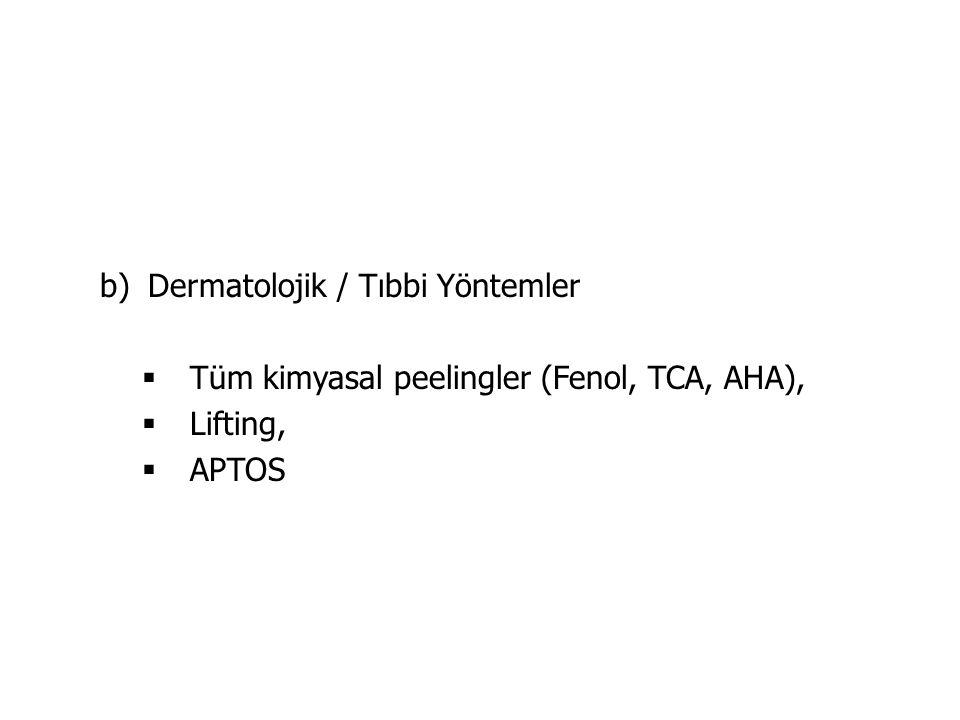 Dermatolojik / Tıbbi Yöntemler