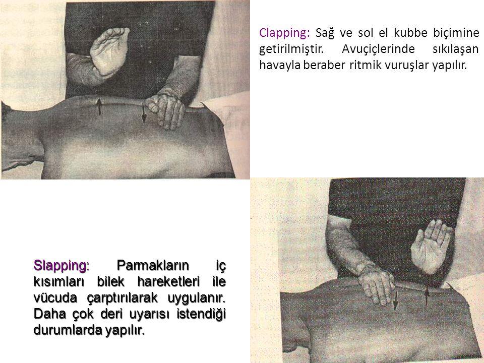 Clapping: Sağ ve sol el kubbe biçimine getirilmiştir
