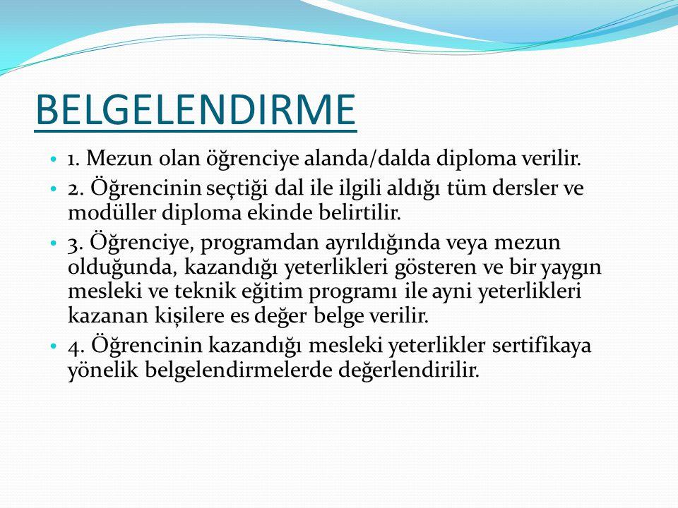 BELGELENDIRME 1. Mezun olan öğrenciye alanda/dalda diploma verilir.