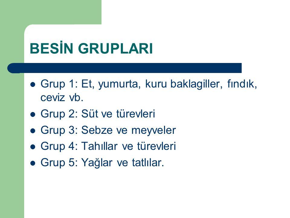 BESİN GRUPLARI Grup 1: Et, yumurta, kuru baklagiller, fındık, ceviz vb. Grup 2: Süt ve türevleri. Grup 3: Sebze ve meyveler.