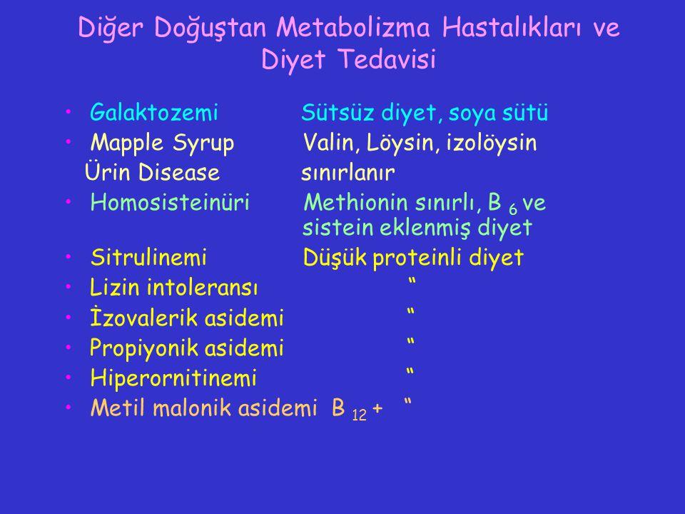 Diğer Doğuştan Metabolizma Hastalıkları ve Diyet Tedavisi