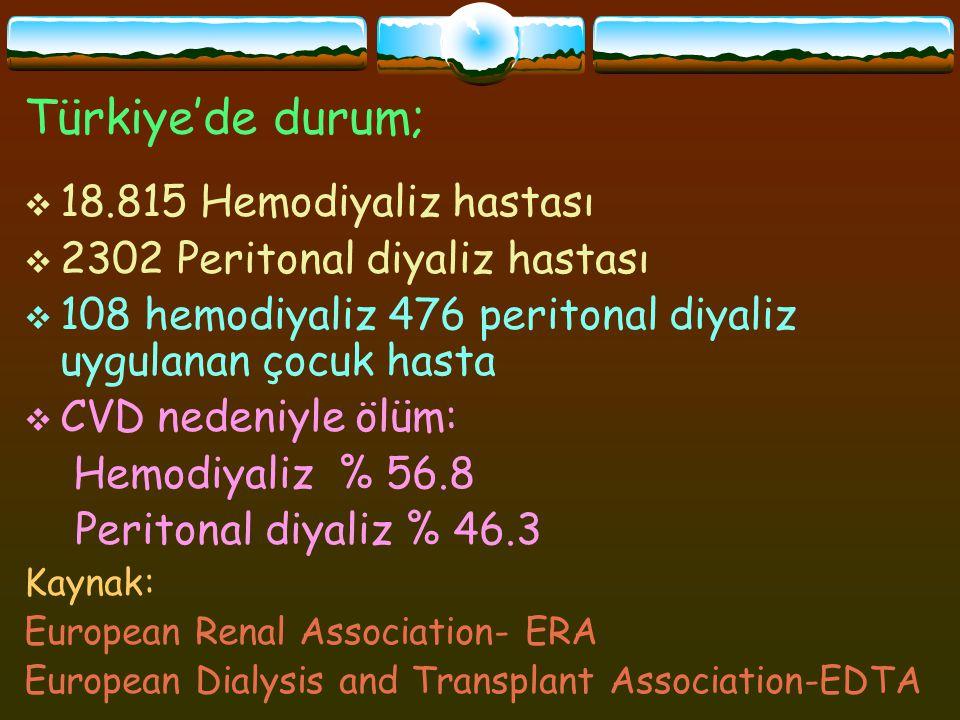 Türkiye'de durum; 18.815 Hemodiyaliz hastası