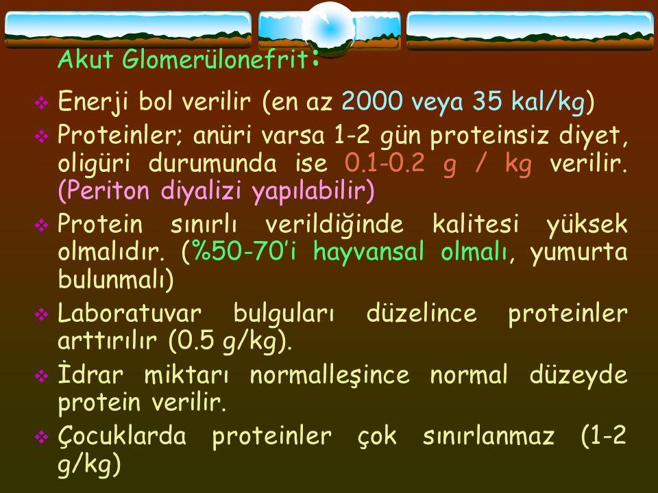 Akut Glomerülonefrit: