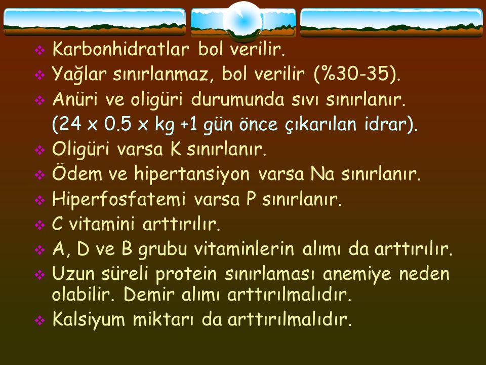 Karbonhidratlar bol verilir.