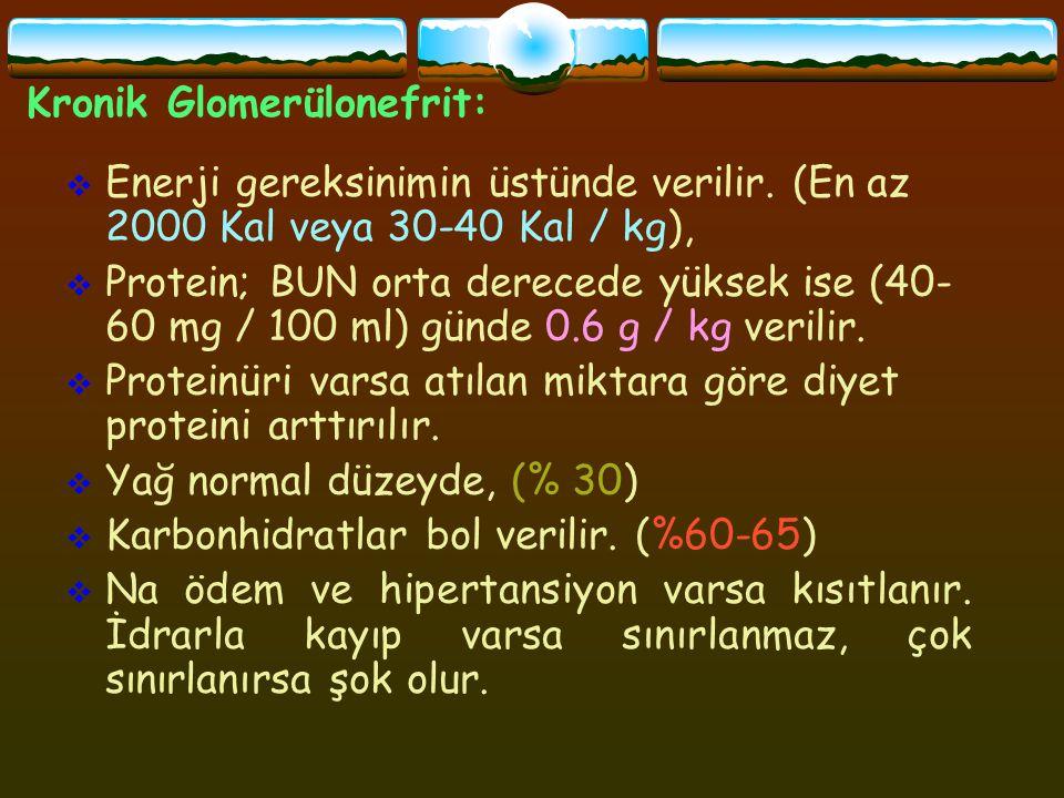 Kronik Glomerülonefrit: