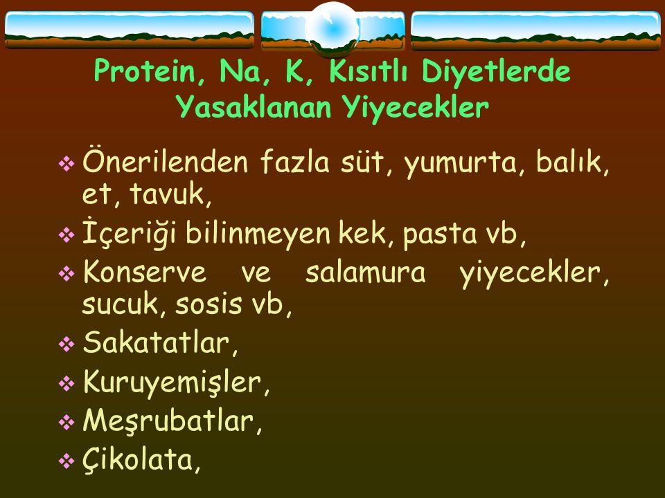 Protein, Na, K, Kısıtlı Diyetlerde Yasaklanan Yiyecekler
