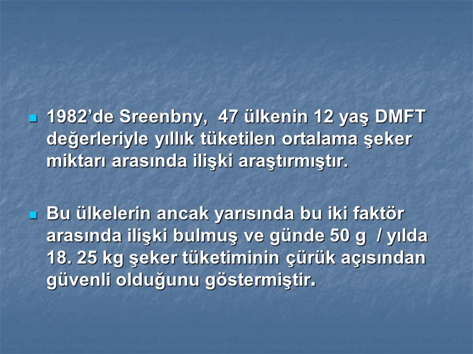 1982'de Sreenbny, 47 ülkenin 12 yaş DMFT değerleriyle yıllık tüketilen ortalama şeker miktarı arasında ilişki araştırmıştır.