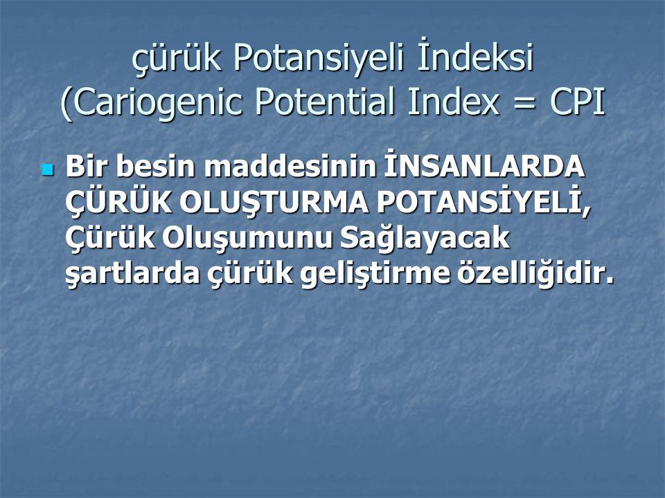 çürük Potansiyeli İndeksi (Cariogenic Potential Index = CPI