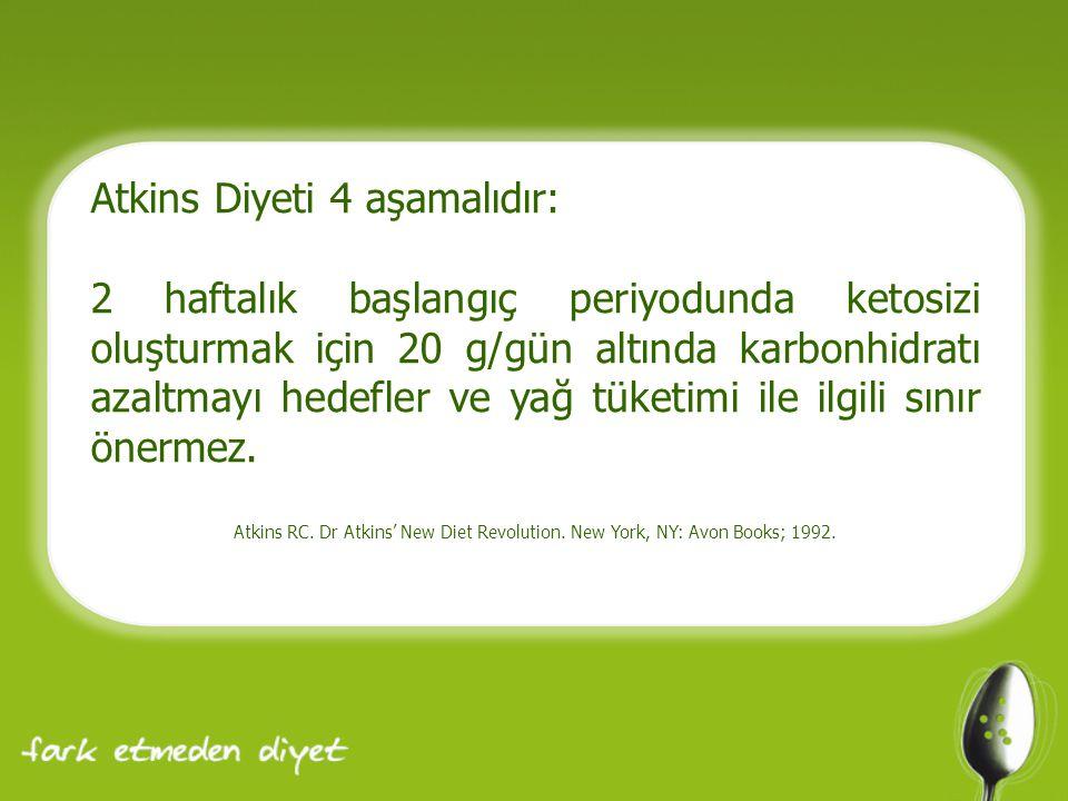 Atkins Diyeti 4 aşamalıdır: