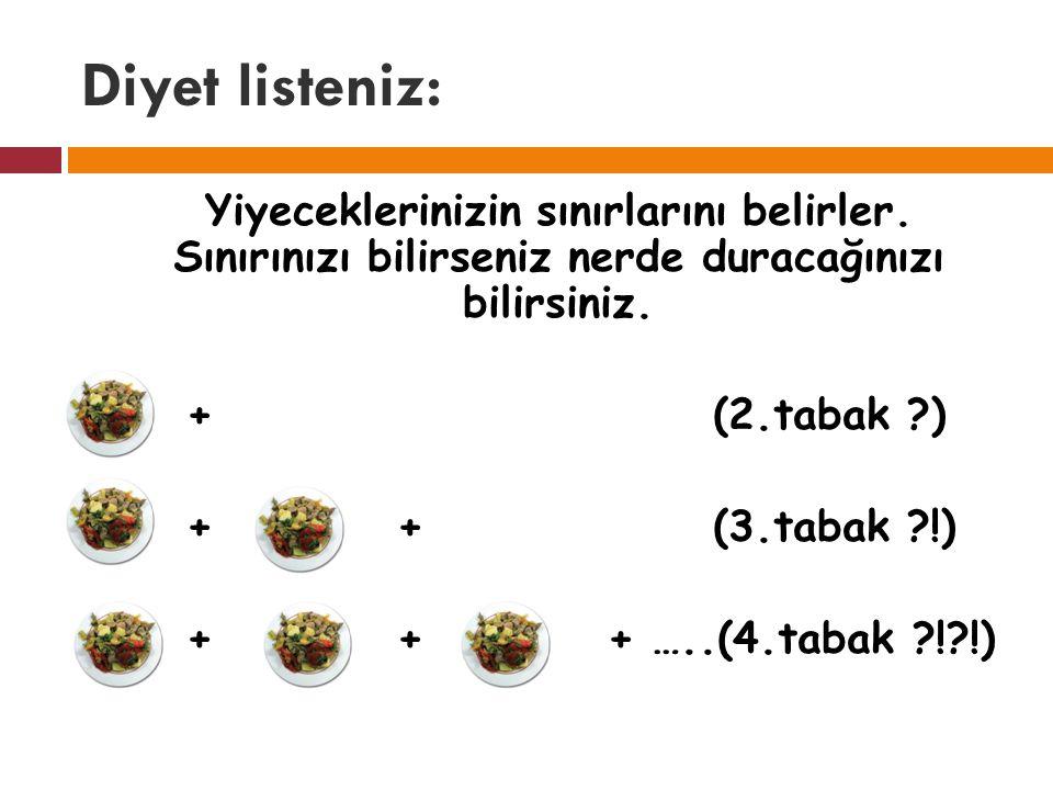 Diyet listeniz: