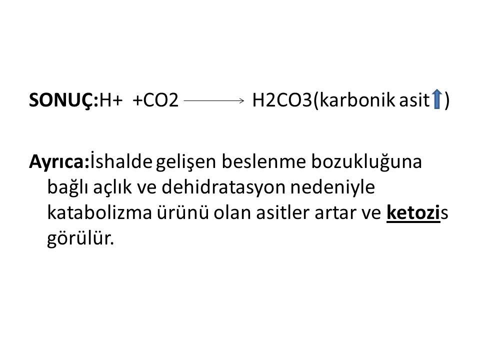 SONUÇ:H+ +CO2 H2CO3(karbonik asit ) Ayrıca:İshalde gelişen beslenme bozukluğuna bağlı açlık ve dehidratasyon nedeniyle katabolizma ürünü olan asitler artar ve ketozis görülür.