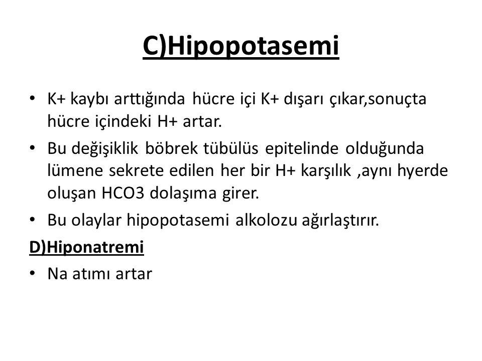 C)Hipopotasemi K+ kaybı arttığında hücre içi K+ dışarı çıkar,sonuçta hücre içindeki H+ artar.