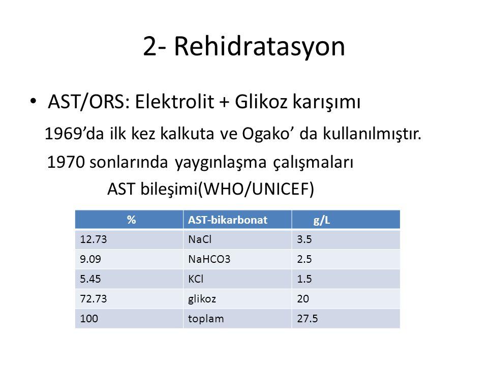 2- Rehidratasyon AST/ORS: Elektrolit + Glikoz karışımı