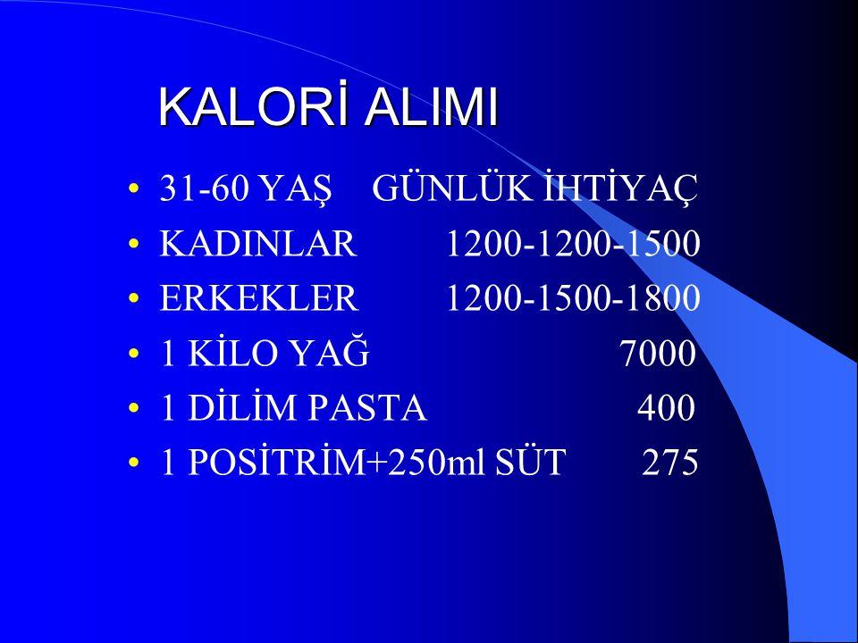 KALORİ ALIMI 31-60 YAŞ GÜNLÜK İHTİYAÇ KADINLAR 1200-1200-1500