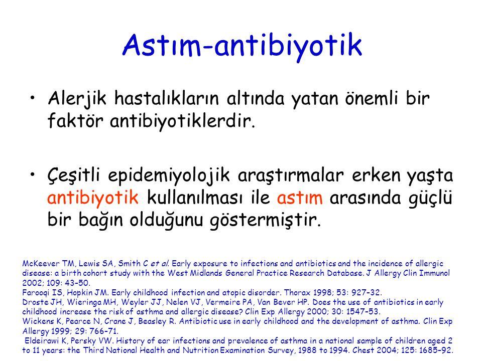 Astım-antibiyotik Alerjik hastalıkların altında yatan önemli bir faktör antibiyotiklerdir.
