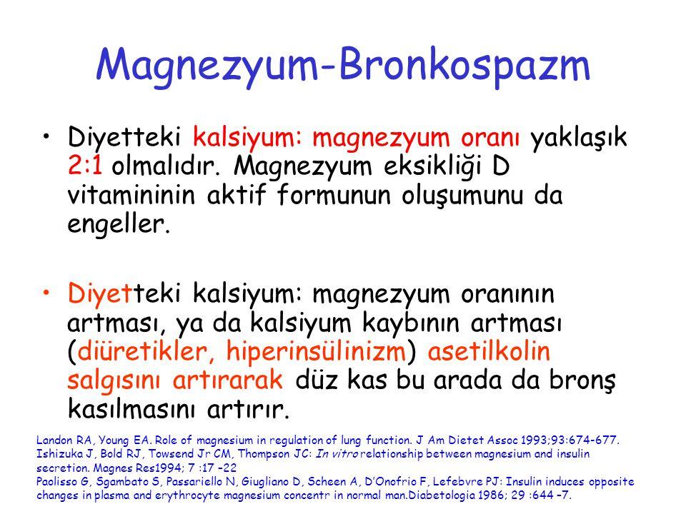 Magnezyum-Bronkospazm
