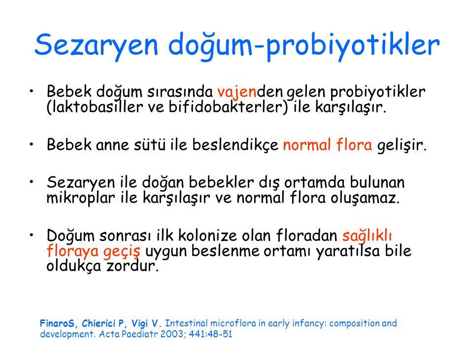 Sezaryen doğum-probiyotikler