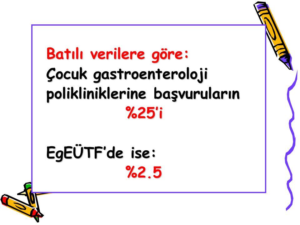 Batılı verilere göre: Çocuk gastroenteroloji. polikliniklerine başvuruların. %25'i. EgEÜTF'de ise: