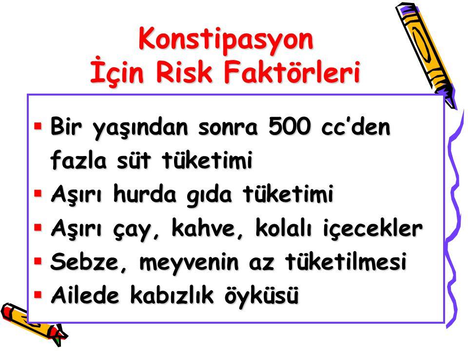 Konstipasyon İçin Risk Faktörleri