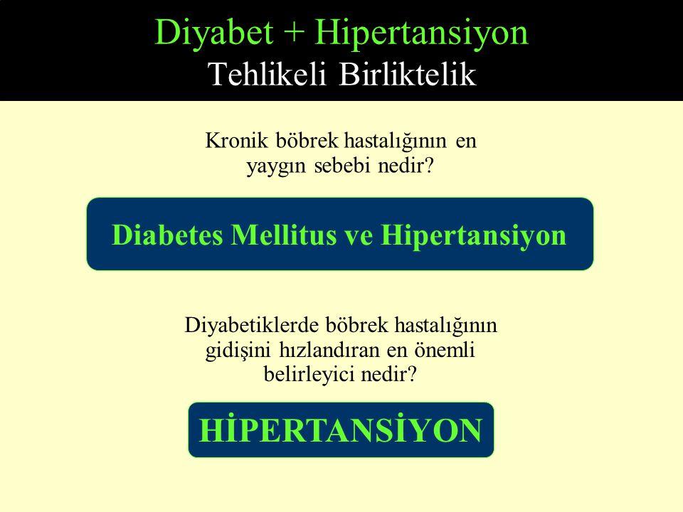 Diyabet + Hipertansiyon Tehlikeli Birliktelik