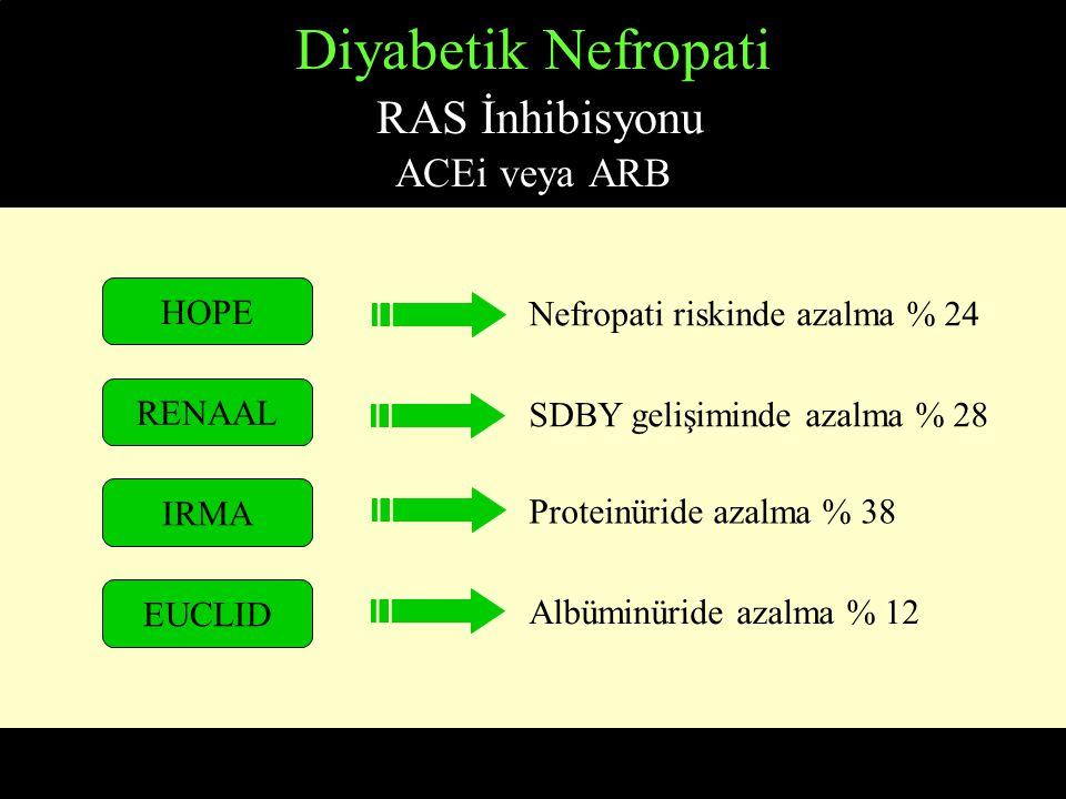 Diyabetik Nefropati RAS İnhibisyonu ACEi veya ARB