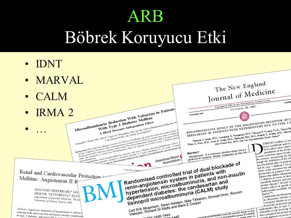 ARB Böbrek Koruyucu Etki