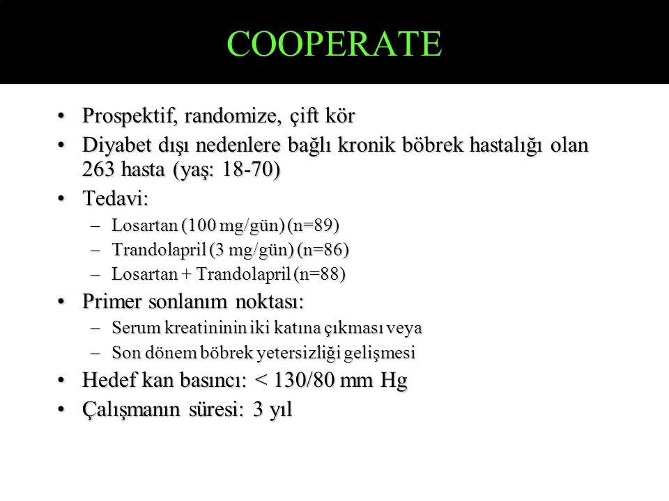 COOPERATE Prospektif, randomize, çift kör