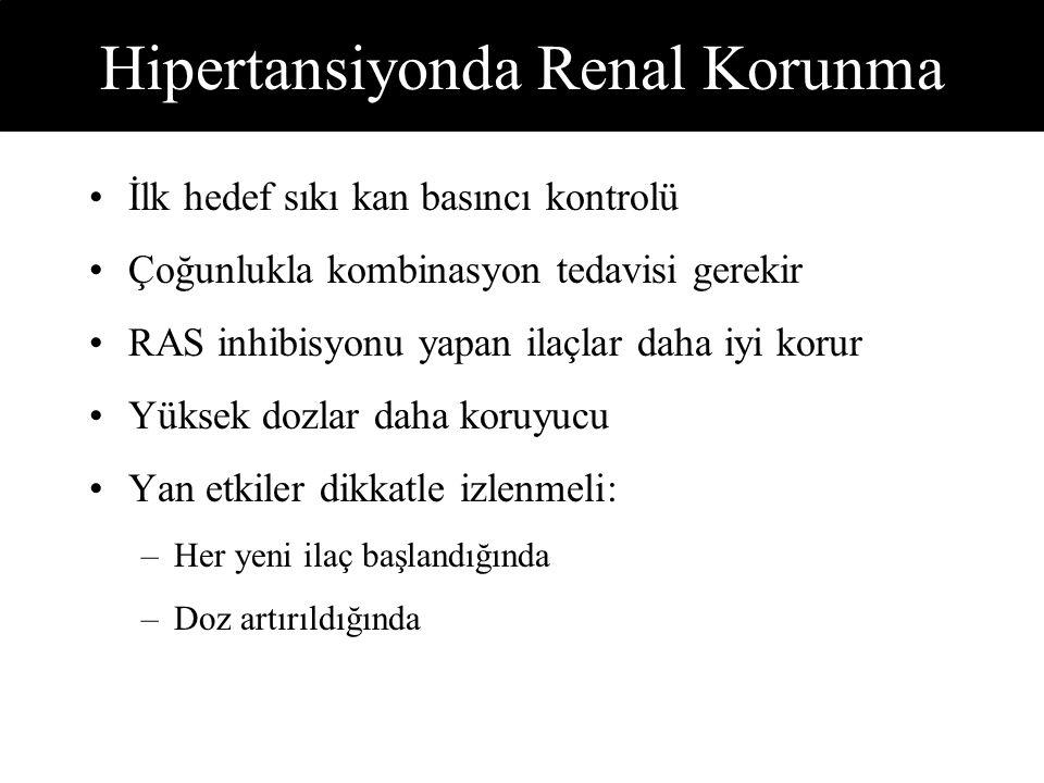 Hipertansiyonda Renal Korunma