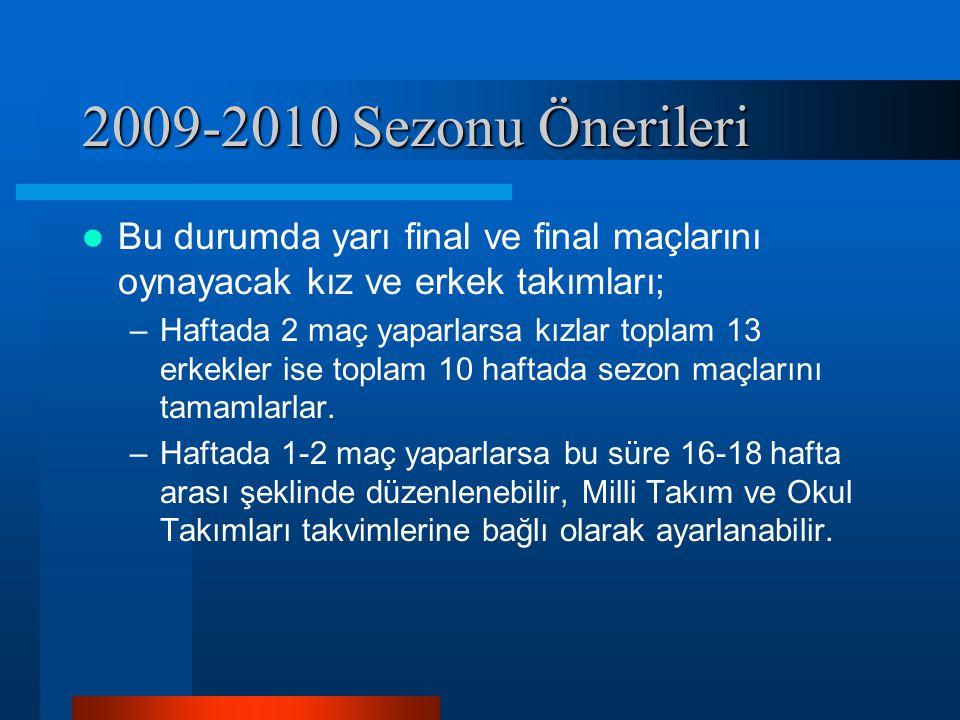 2009-2010 Sezonu Önerileri Bu durumda yarı final ve final maçlarını oynayacak kız ve erkek takımları;