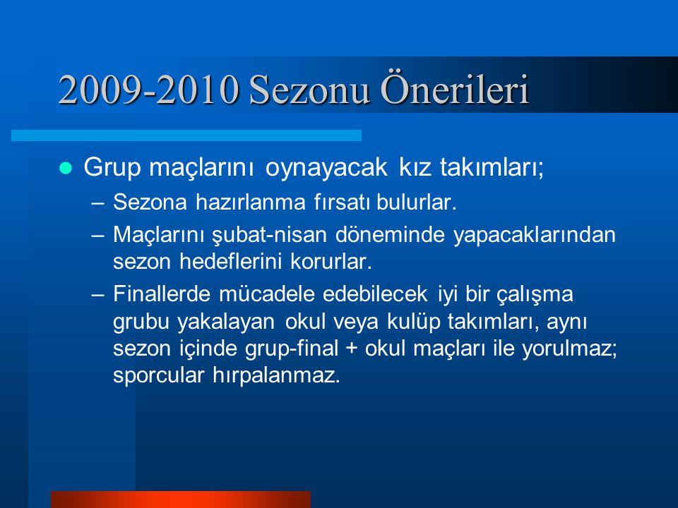 2009-2010 Sezonu Önerileri Grup maçlarını oynayacak kız takımları;