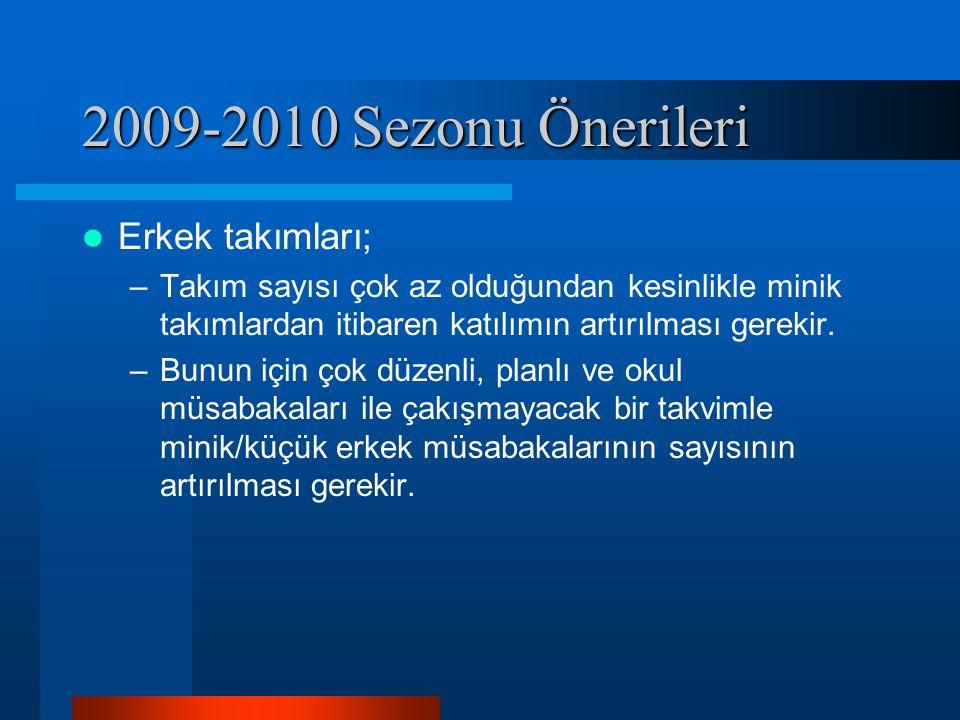 2009-2010 Sezonu Önerileri Erkek takımları;