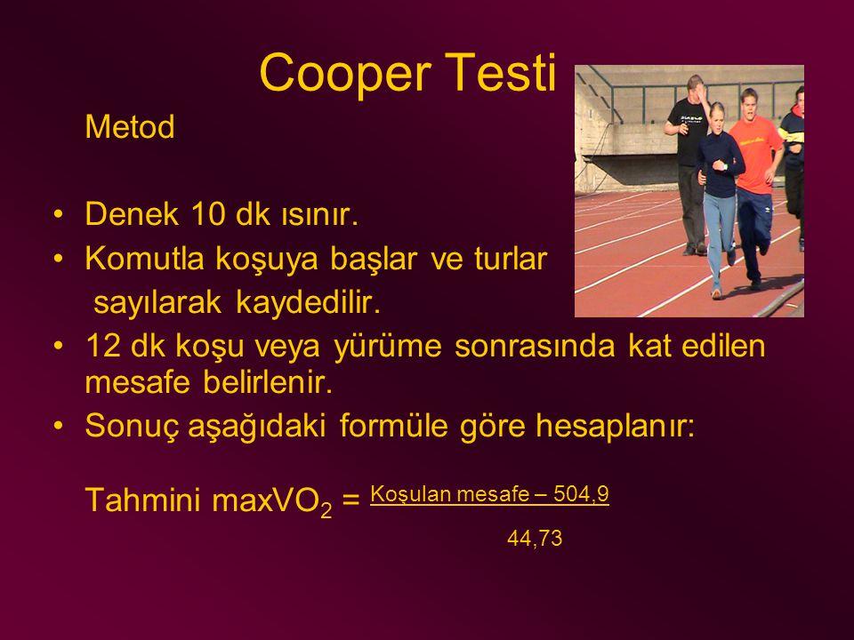 Cooper Testi Metod Denek 10 dk ısınır. Komutla koşuya başlar ve turlar