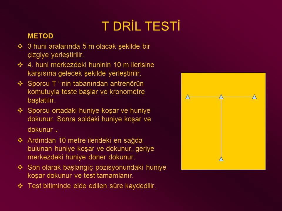 T DRİL TESTİ METOD. 3 huni aralarında 5 m olacak şekilde bir çizgiye yerleştirilir.