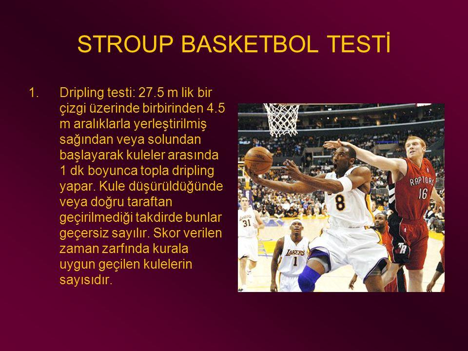 STROUP BASKETBOL TESTİ