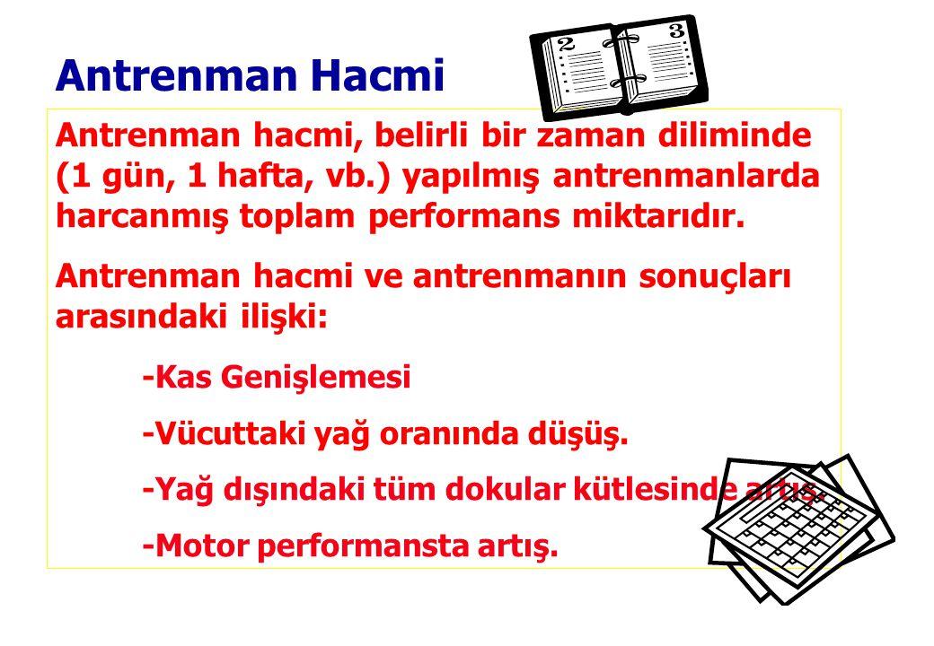 Antrenman Hacmi Antrenman hacmi, belirli bir zaman diliminde (1 gün, 1 hafta, vb.) yapılmış antrenmanlarda harcanmış toplam performans miktarıdır.