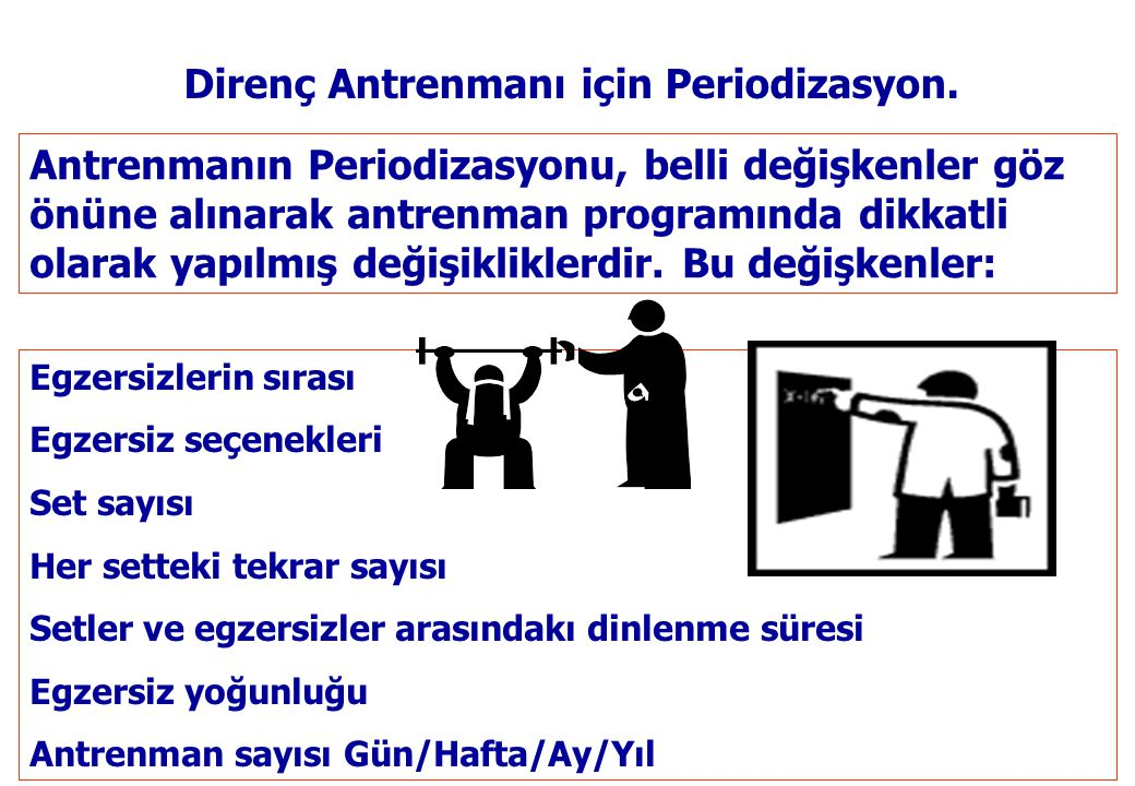 Direnç Antrenmanı için Periodizasyon.