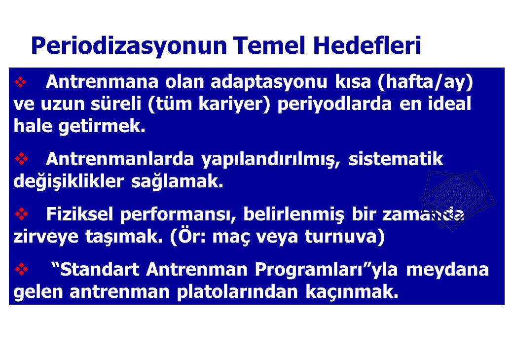 Periodizasyonun Temel Hedefleri