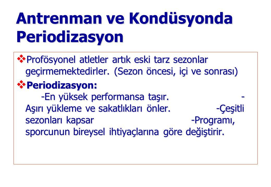 Antrenman ve Kondüsyonda Periodizasyon