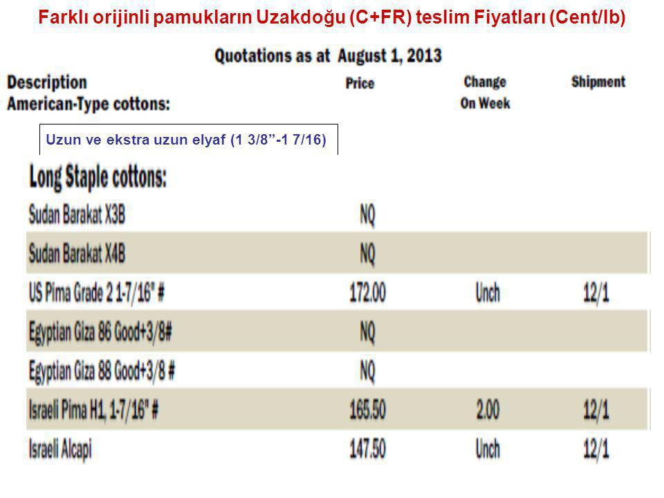 Farklı orijinli pamukların Uzakdoğu (C+FR) teslim Fiyatları (Cent/lb)