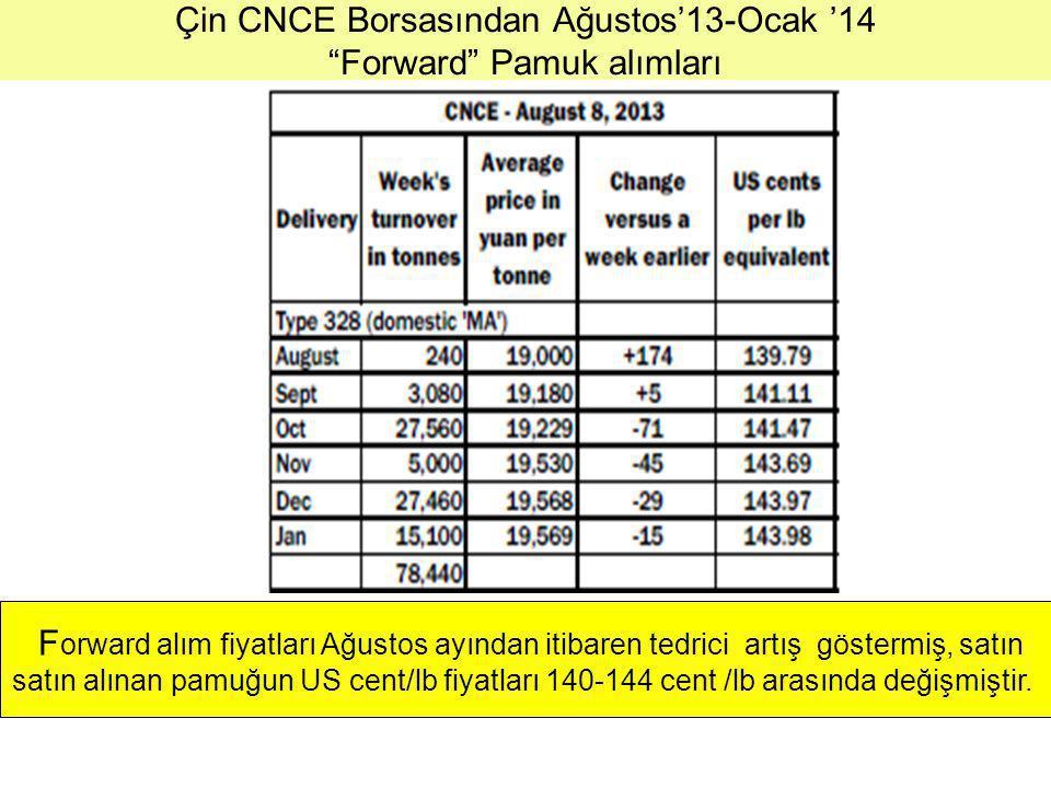 Çin CNCE Borsasından Ağustos'13-Ocak '14 Forward Pamuk alımları