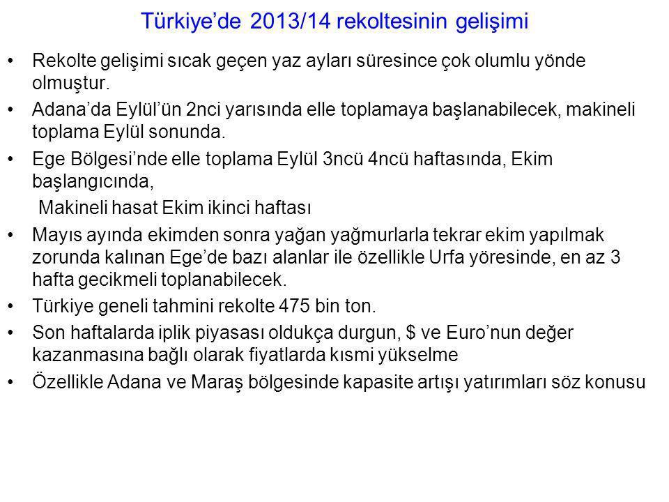 Türkiye'de 2013/14 rekoltesinin gelişimi